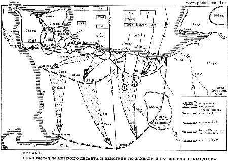Sơ đồ đổ bộ đánh chiếm khu vực đầu cầu và mở rộng bàn đạp tiêu diệt địch.