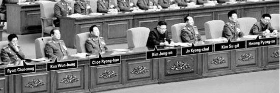 """Hé lộ """"bộ 6 quyền lực"""" mới bên ông Kim Jong-un sau vụ xử tử chú dượng"""