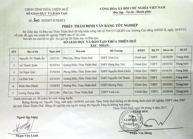 Kết luận thẩm định về tấm bằng của ông Tãng do Sở GD-ĐT tỉnh Thừa Thiên Huế thực hiện