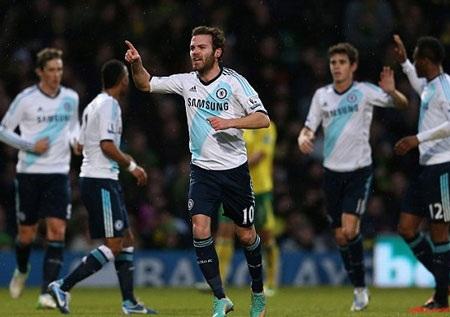 Chelsea giành chiến thắng đầy quý giá trên sân của Norwich