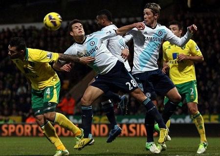 Chelsea đã chơi một trận đấu đầy chặt chẽ trước Norwich