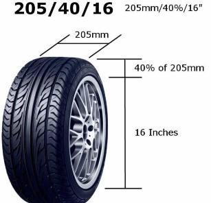 Cách đọc ký hiệu trên lốp ô tô  - 1