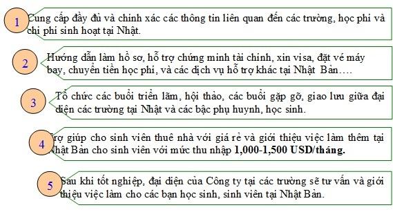 Du học tại Edo Japanese School và 10 suất học bổng học tiếng Nhật tại Việt Nam - 4