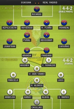 """Osasuna - Real Madrid: """"Cạm bẫy"""" tại Navarra - 4"""