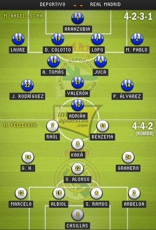 Deportivo - Real Madrid: Khúc cua chí mạng - 4