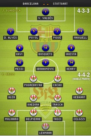 Barcelona - Stuttgart: Thách thức nhà vô địch - 4
