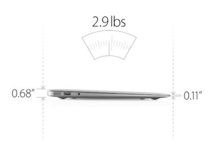 Bí mật bên trong MacBook Air 2010 - 4