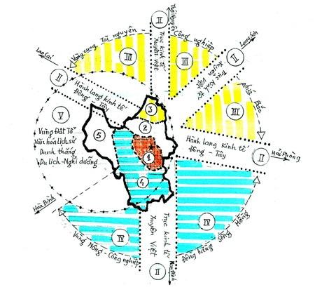 Bàn về quy hoạch thủ đô: Thăng Long - tầm cao mới - 1