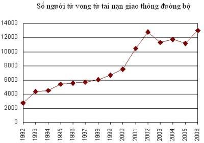 Liệu Việt Nam có đang bị quá tải về xe máy? - 2