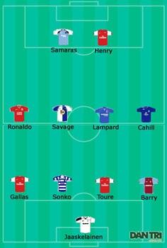 Đội hình tiêu biểu vòng 6 Premiership - 1