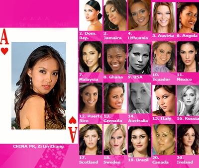 Hoa hậu thế giới 2007 sẽ là một đại diện của châu Á? - 1