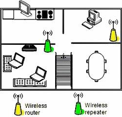10 mẹo cải thiện mạng Wi-Fi gia đình - 3