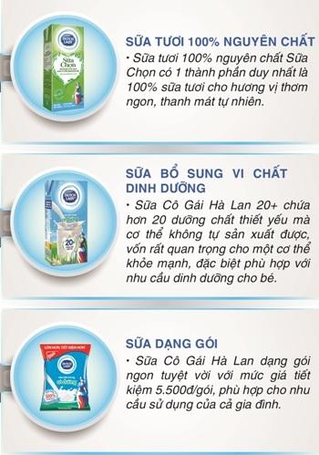 Cách phân biệt các chủng loại sản phẩm sữa khác nhau.
