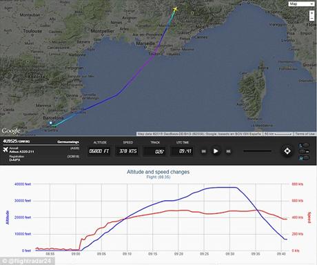 Biểu đồ cho thấy máy bay Đức giảm độ cao hơn 9.000 m trong vài phút. (Ảnh:
