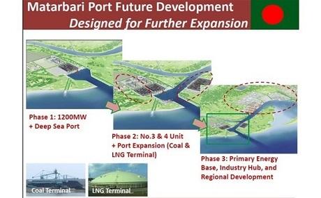 Kế hoạch xây dựng cảng biển Matarbari. (Ảnh:
