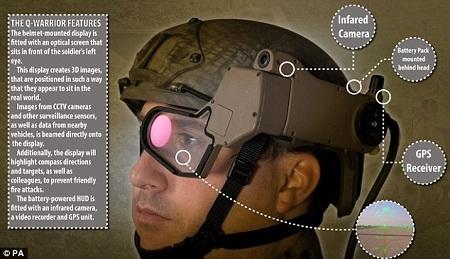 """Mũ bảo hiểm """"Iron Man"""" tới đây sẽ trở thành thiết bị không thể thiếu đối với bất kỳ người lính nào."""