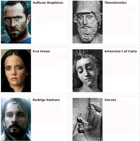 Tạo hình của diễn viên trong phim so với hình ảnh thật của những nhân vật lịch sử.