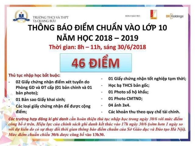 Điểm chuẩn vào lớp 10 nhảy từ 46 lên 50 điểm tại Trường THPT Tạ Quang Bửu.