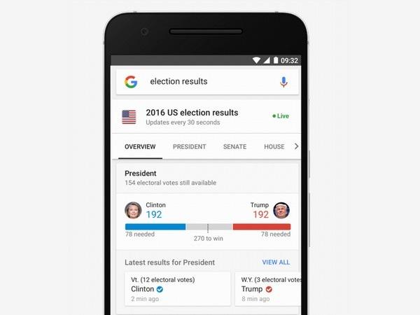 Kết quả bầu cử Tổng thống Mỹ sẽ liên tục được cập nhật trên công cụ tìm kiếm của Google khi thời gian bỏ phiếu kết thúc và quá trình kiểm phiếu bắt đầu diễn ra