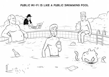 Wi-Fi công cộng được ví von như bể bơi công cộn