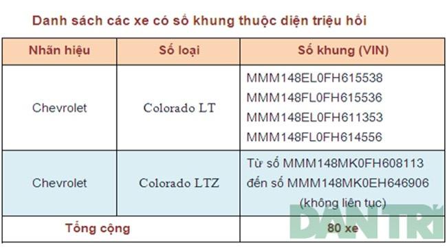 Hiện GM Việt Nam cũng đã công bố kế hoạch xử lí khắc phục lỗi trên, với hai giai đoạn: