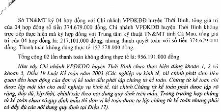 Kết luận thanh tra về số tiền chi không đúng thực tế của Chi nhánh Văn phòng đăng ký đất đai huyện Thới Bình.