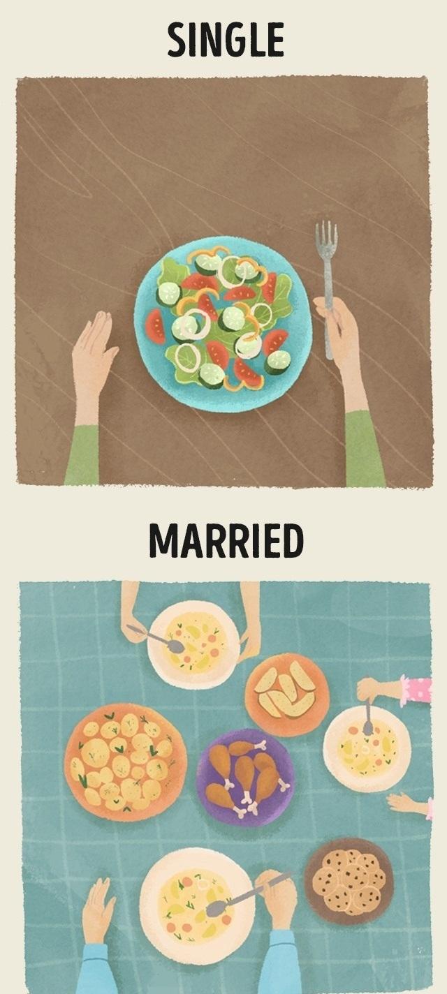 Sự khác biệt giữa cô nàng độc thân và bà mẹ bỉm sữa - 3