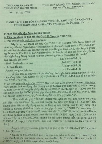 Viện Kiểm sát TP. HCM chỉ rõ sai phạm của chấp hành viên