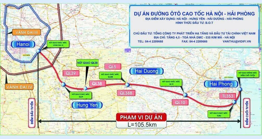 Sơ đồ cao tốc Hà Nội- Hải Phòng.