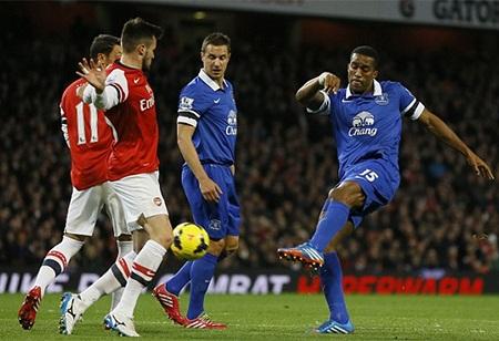 Everton đã chơi chặt chẽ và khiến Arsenal bế tắc trong thời gian dài