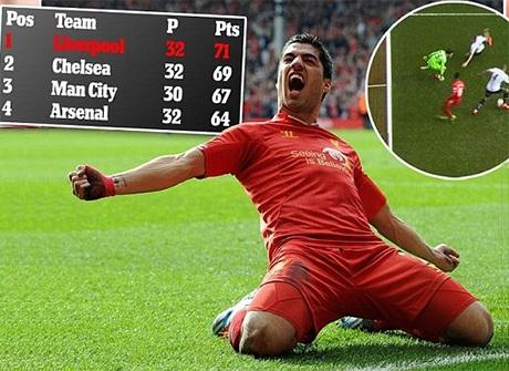 Liverpool tiếp tục bay cao nhờ sự thăng hoa của hàng công