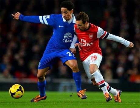 Everton (áo xanh) đang thi đấu thăng hoa dưới sự chèo láicủa Martinez