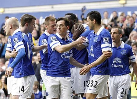 Niềm hạnh phúc của các cầu thủ Everton
