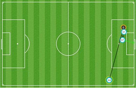 Bàn thắng mở tỉ số của Wilson ở phút 31
