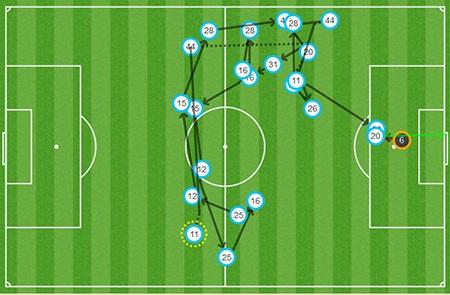 Van Persie ấn định chiến thắng 3-1 ở phút 86