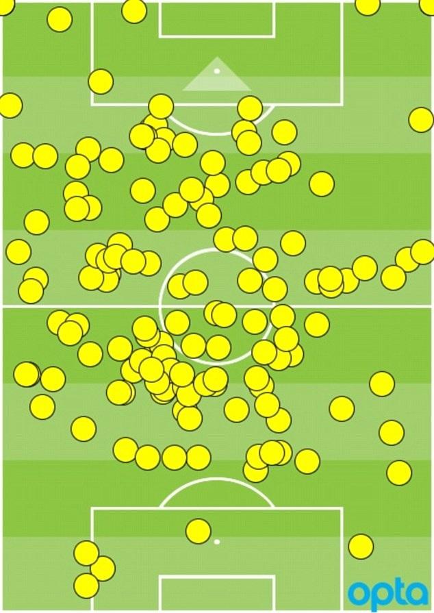 Fabregas di chuyển khắp mặt sân ở trận thắng West Ham