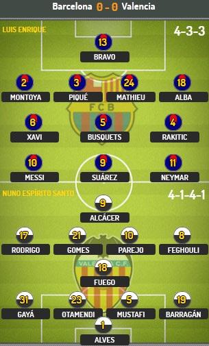 Bảng xếp hạng La Liga 2014/15
