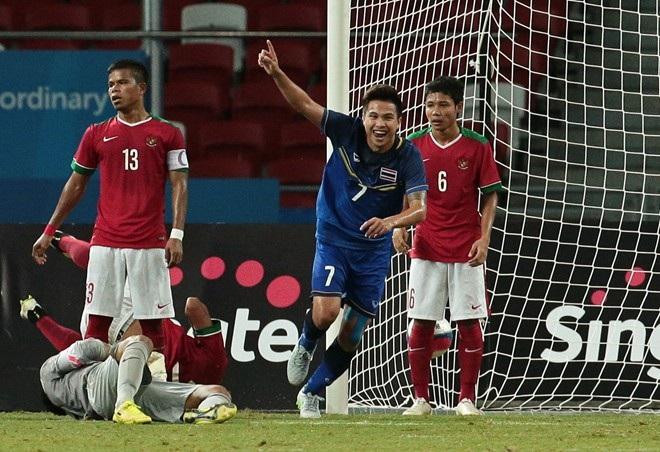 U23 Thái Lan quá mạnh so với U23 Indonesia