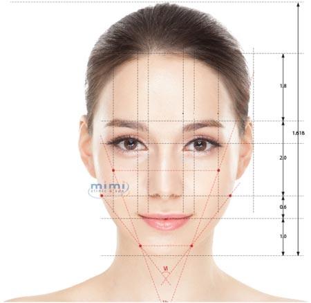 Tỉ lệ vàng của khuôn mặt đẹp phụ nữ Á Đông