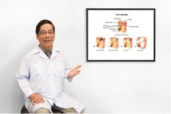 Bác sĩ da liễu Huỳnh Huy Hoàng