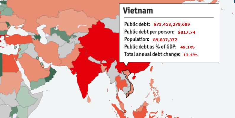 Đồng hồ nợ công của Việt Nam trên Economist: Mỗi người dân cõng trên lưng 817,74 USD nợ công.