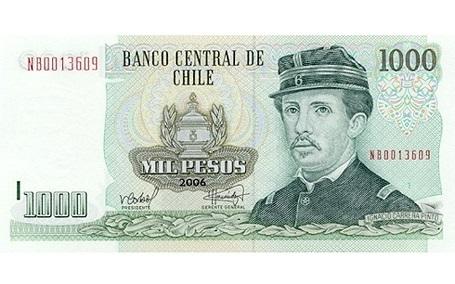 Peso của Chile.