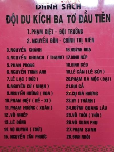 Danh sách 28 chiến sĩ Đội du kích Ba Tơ.