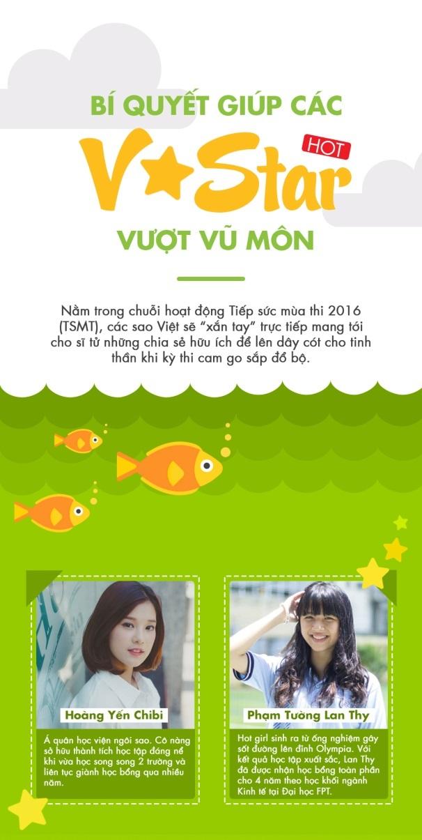 """Bí quyết giúp sao Việt vượt """"vũ môn"""" - 1"""