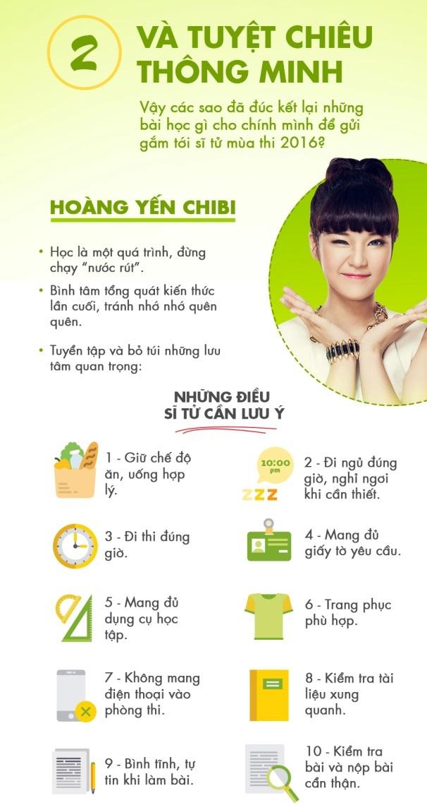 """Bí quyết giúp sao Việt vượt """"vũ môn"""" - 3"""