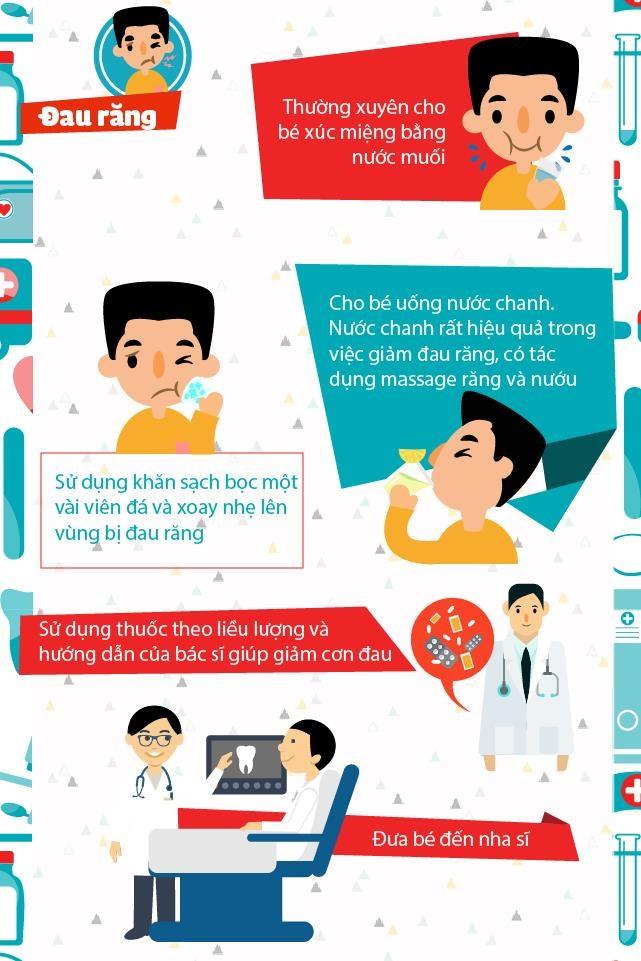 Bí kíp giúp mẹ tự tin chăm bé ốm - 3