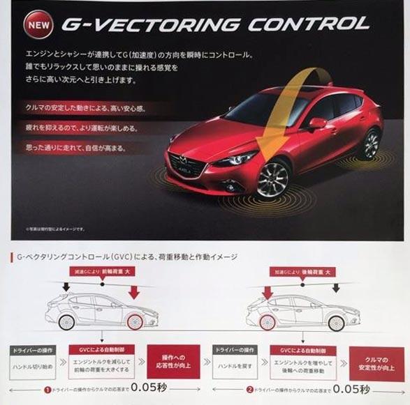 Mô tả hoạt động của hệ thống G-Vector Control trên Mazda3 mới