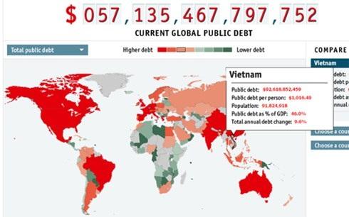 Mỗi người dân Việt Nam đang gánh 1.016 USD nợ công - 1