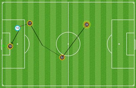 Mô phỏng bàn thắng của Costa