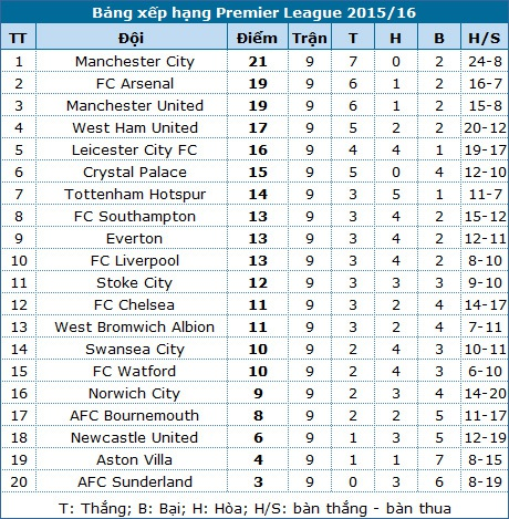 West Ham - Chelsea: Cửa thoát nào cho Mourinho? - Ảnh 6.